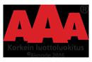 AAA Luottoluokitus